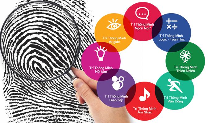 Nguyên tắc 2: Sinh trắc dấu vân tay